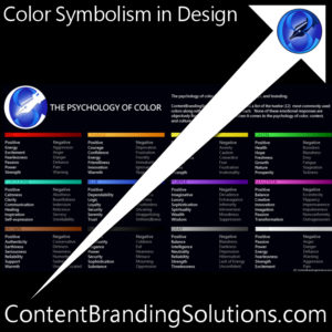 Color Symbolism in Web Design - The Psychology of Color Graphic Peter Lucking, Content Branding Solutions, Denver Colorado