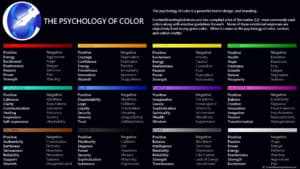 Color in Web Design – Hot to cold colors in web design Graphic Peter Lucking, Content Branding Solutions, Denver Colorado