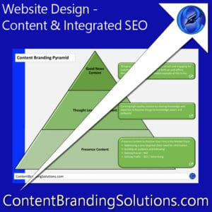 Content for Professionals, lawyer, • Branded Content for Architects and Quality Dentist
