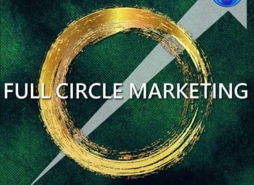 Branding-Understanding the Content Spectrum Full Circle Marketing, The Content Spectrum, Branded Content, Premium Content, Content Branding, Content Marketing, Content Branding Solutions, Peter Lucking, Denver
