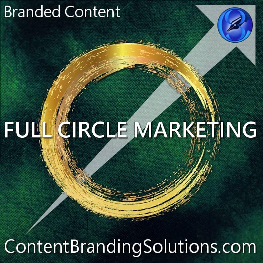 Understanding the Content Spectrum Full Circle Marketing, The Content Spectrum, Branded Content, Premium Content, Content Branding, Content Marketing, Content Branding Solutions, Peter Lucking, Denver