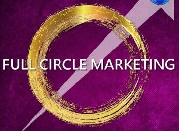 Full Circle Marketing Series Part 4 - Business Presentation Coaching