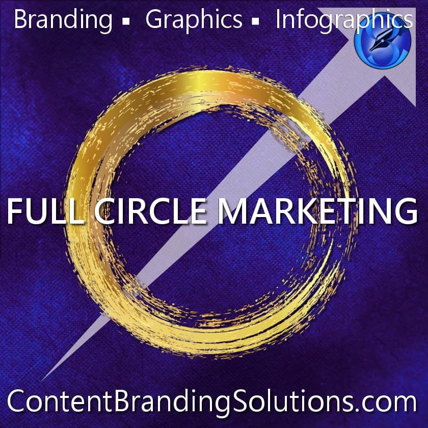 Content Branding Solutions Full Circle Marketing - BRANDING, GRAPHICS, INFOGRAPHICS how they can work for you