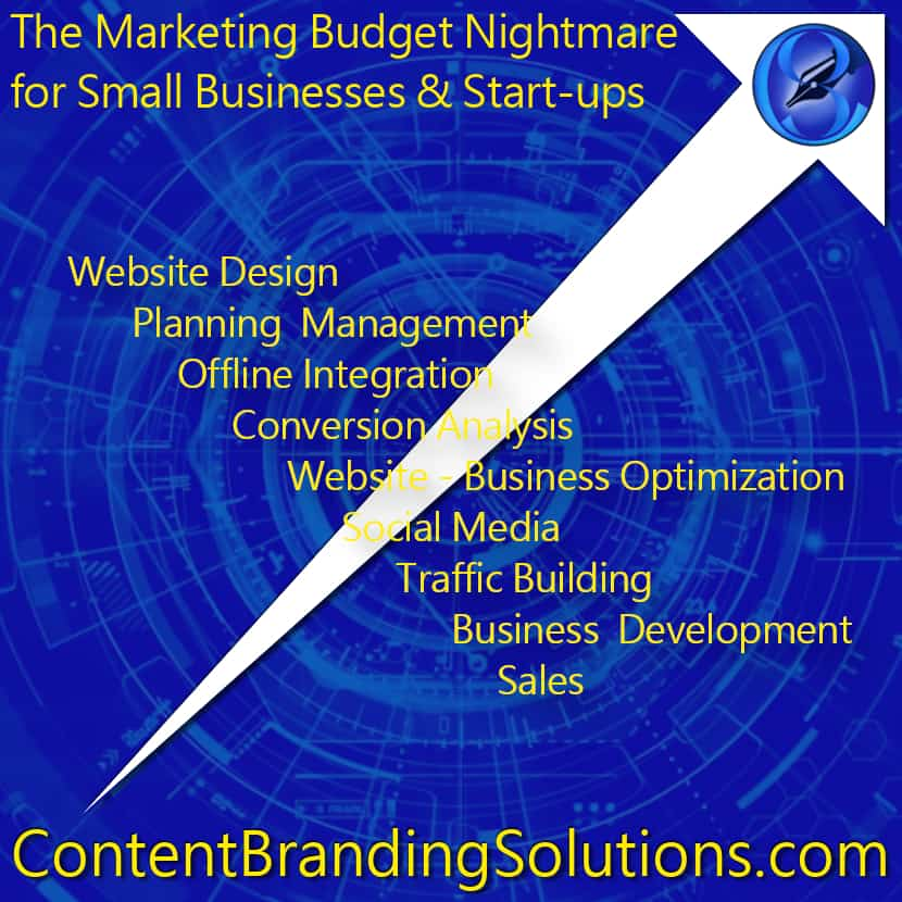 The Marketing Budget Nightmare for Small Businesses and Start-ups Cheri Lucking, Peter Lucking, Content Branding Solutions.