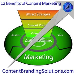 12 Benefits of Content Marketing,