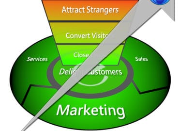 12 Benefits of Content Marketing by Content Branding Solutions