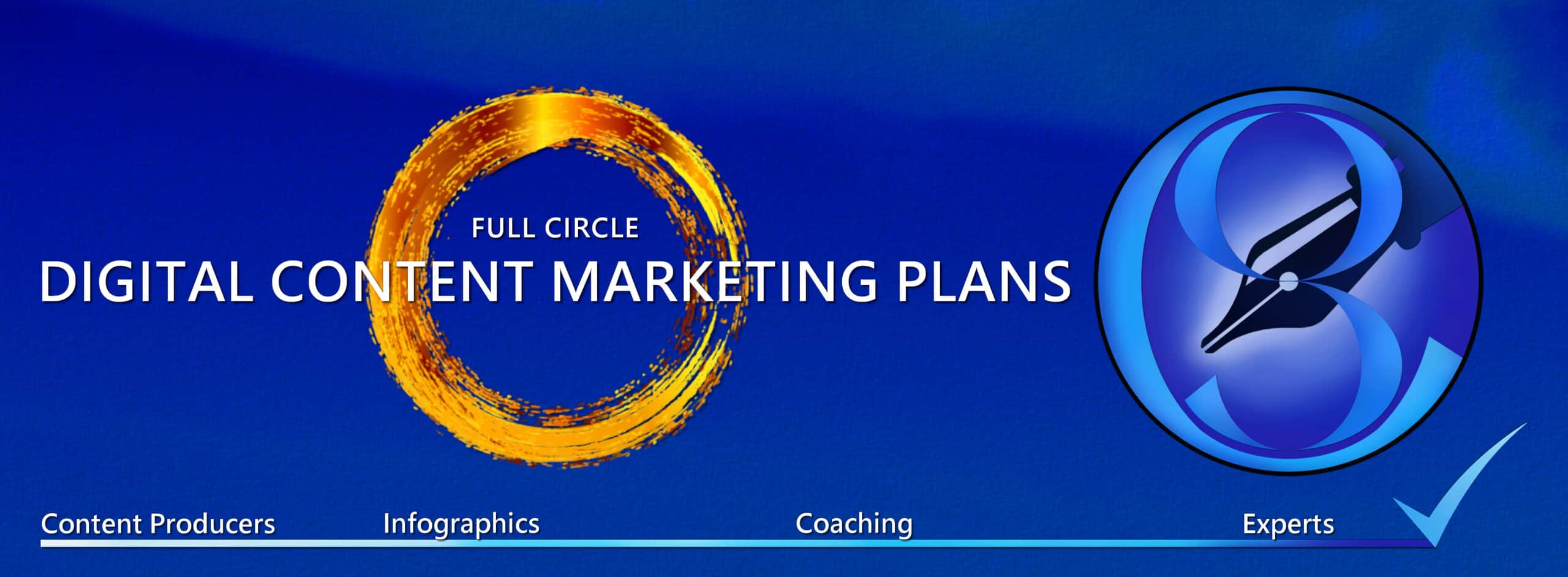 Find Out more about Content Branding Solutions, Content Marketing Plans, and Digital Content Marketing Plans